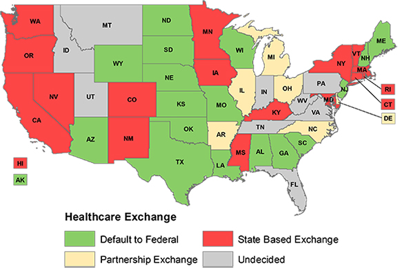 State Health Exchanges