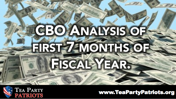 CBO analysis